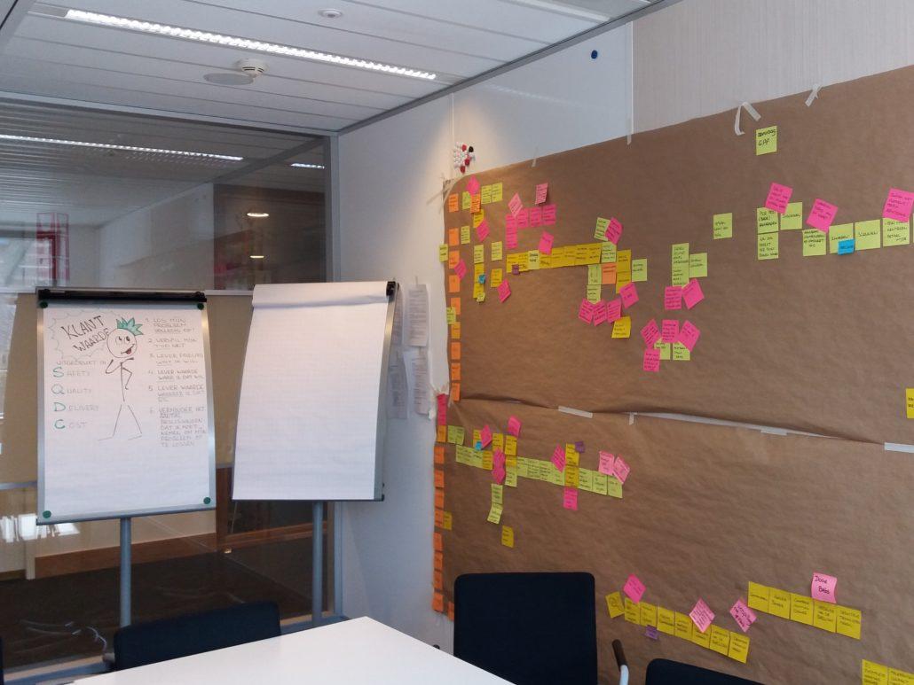 Project & Zo projectmanagement